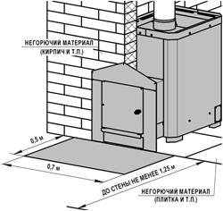 Стоимость установки печи и дымохода в бане регистр на дымоход 150
